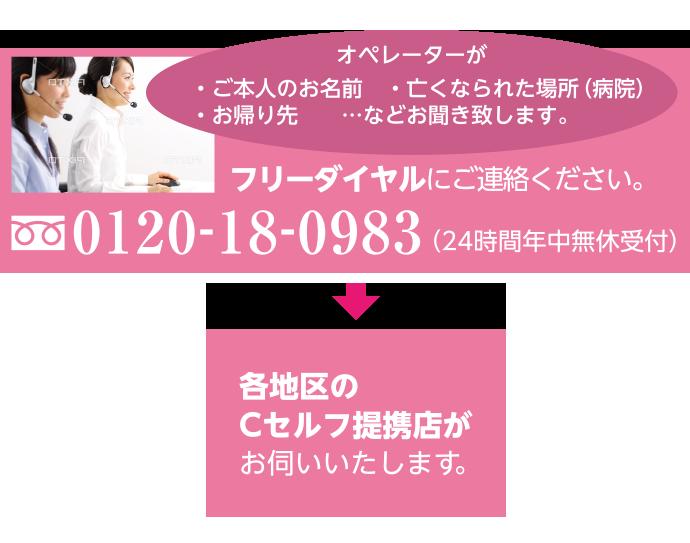 オペレーターが・ご本人のお名前・亡くなられた場所(病院)・お帰り先…などをお聞きいたします。 フリーダイヤルにご連絡ください。(携帯電話からでもかかります) 0120-18-0983 通話料・相談料無料 年中無休・24時間受付→各地区のCセルフ提携店がお伺いいたします。